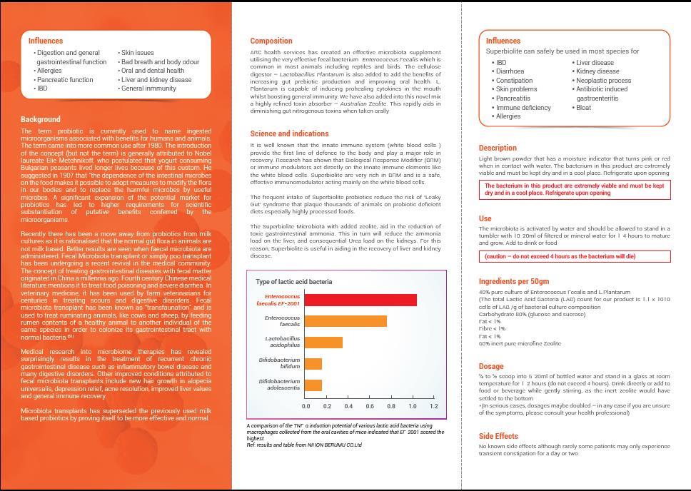 SuperBiolite - brochure back